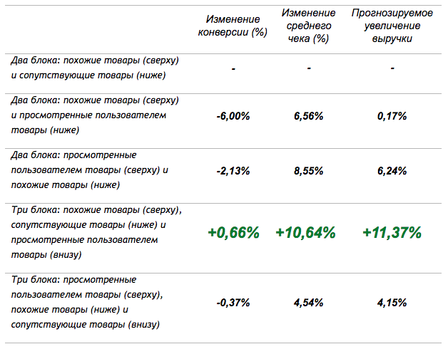 petrovich_results_case2.png