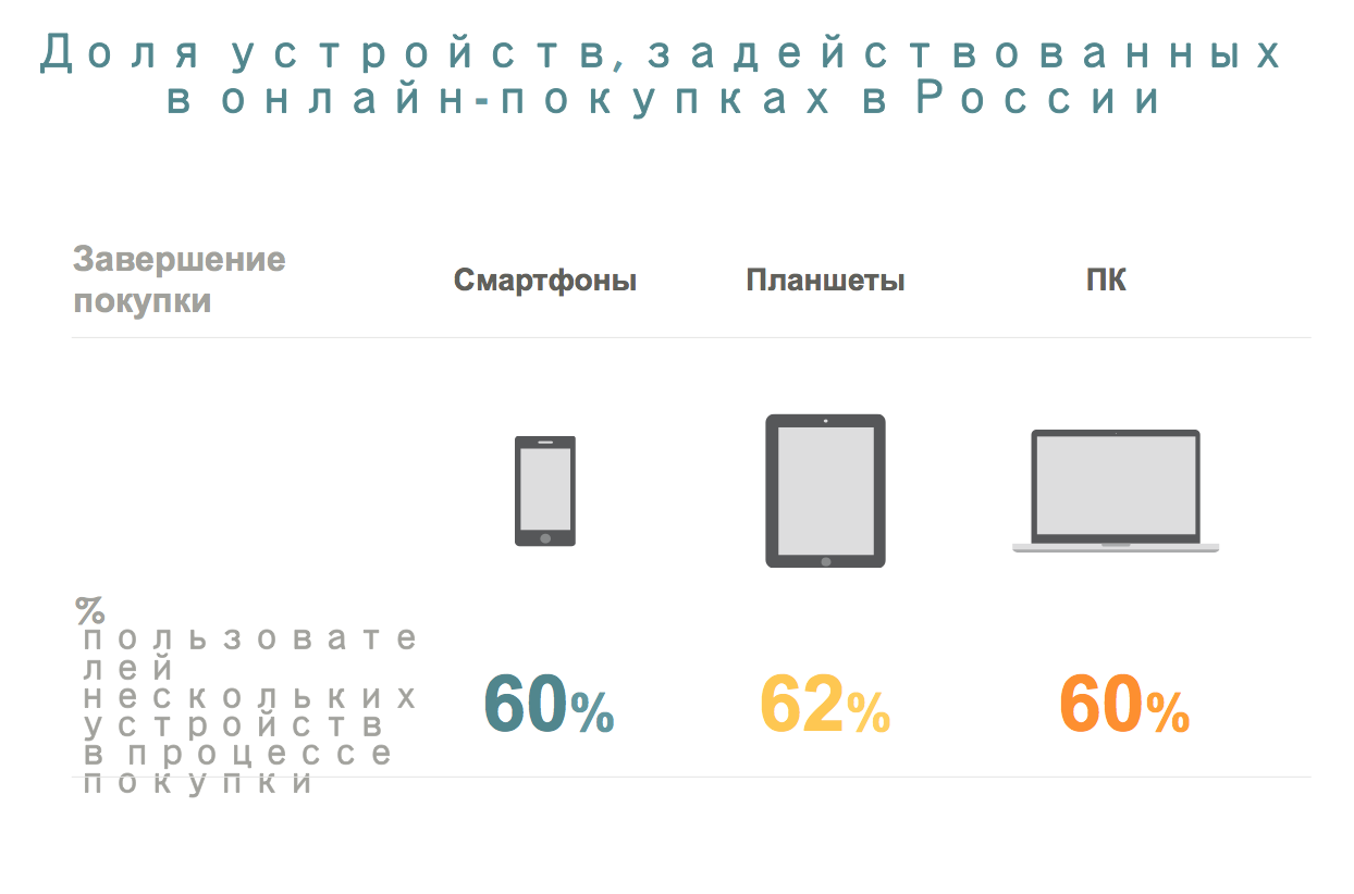state_of_mobile_commerce_report_2