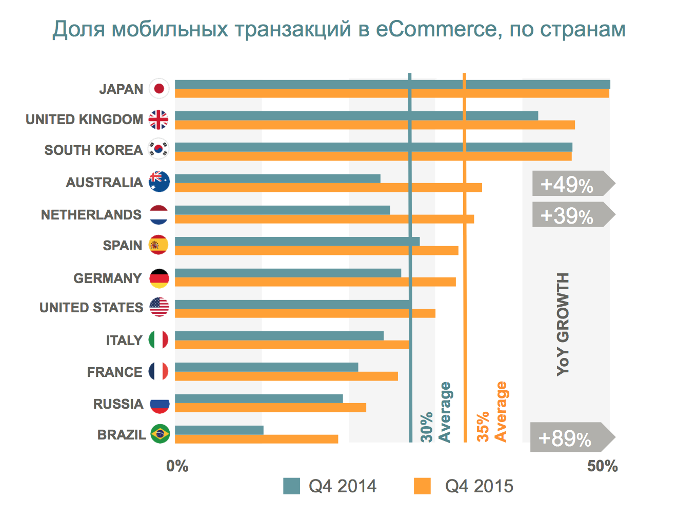 state_of_mobile_commerce_report_6