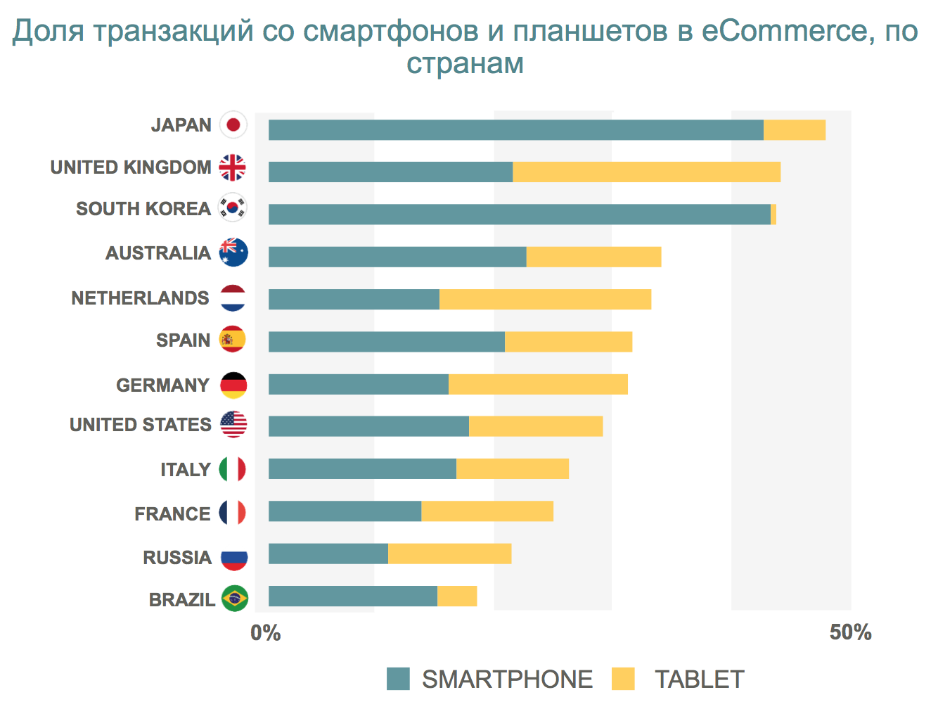state_of_mobile_commerce_report_5