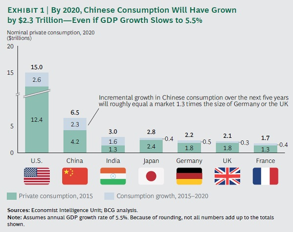 consumption-growth-thru-2020-v2