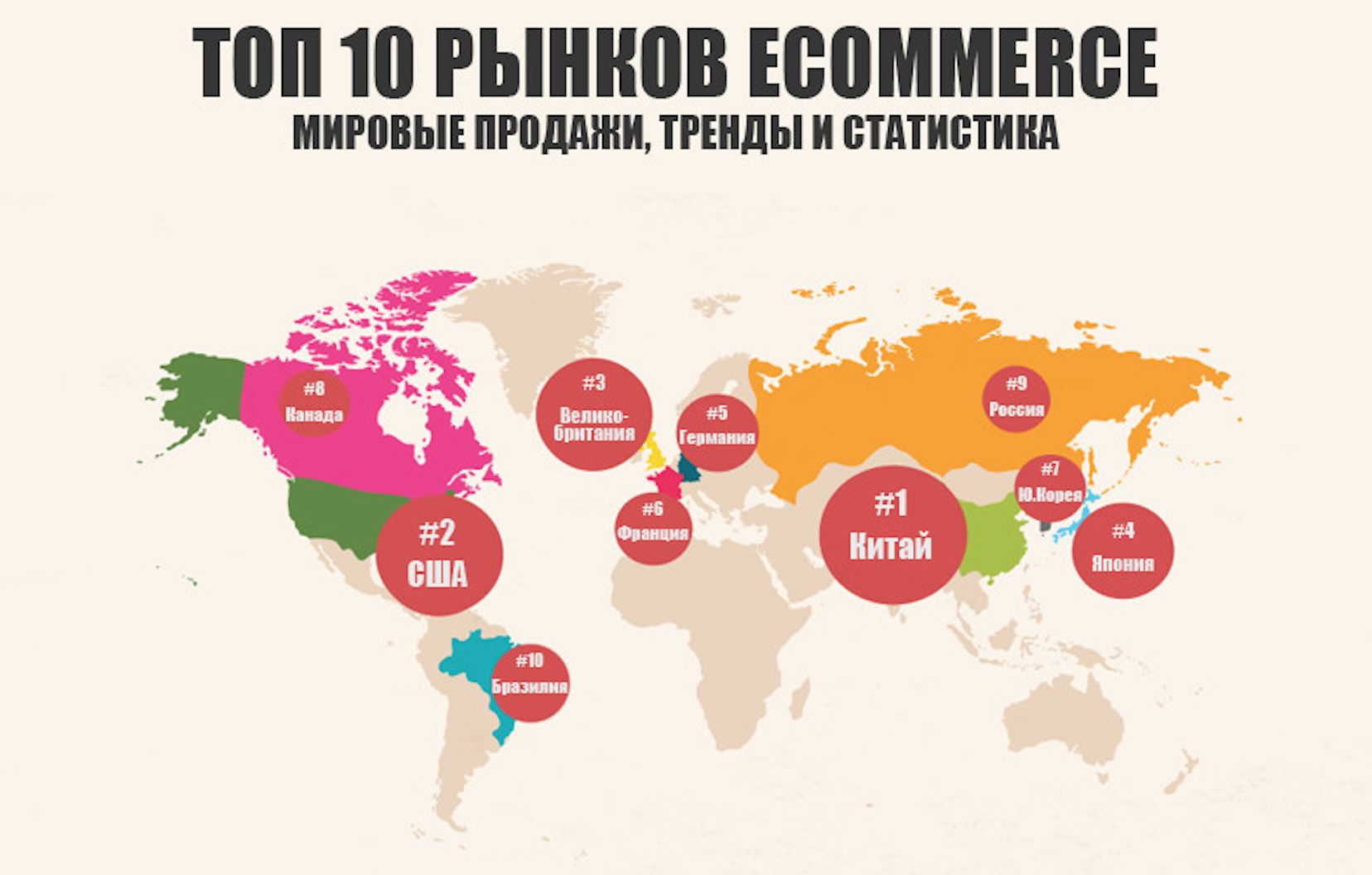 payonline_top10_ecommerce_markets_6