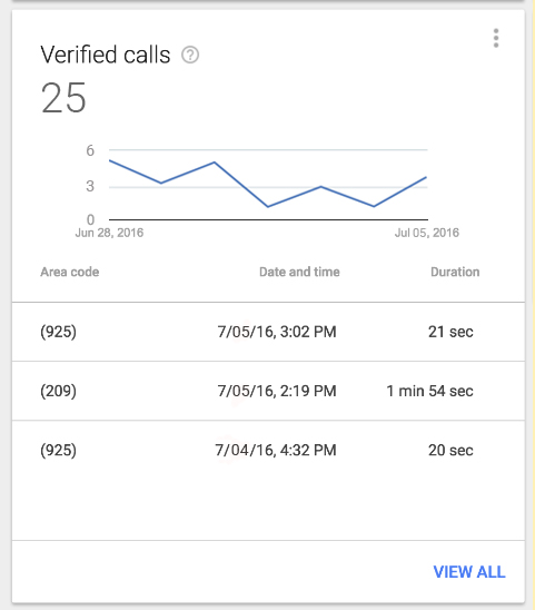 verfied-calls-adwords-express