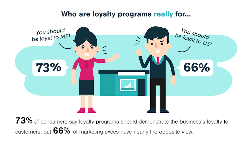 ecommerce_loyalty_programs_info_5