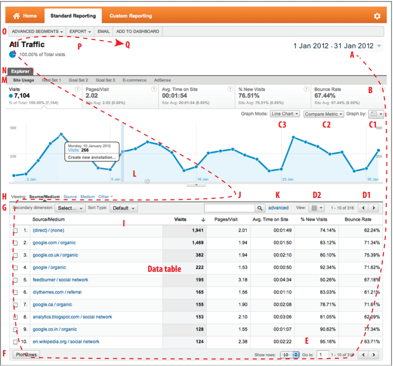 Tipichniy-otchet-Google-Analytics
